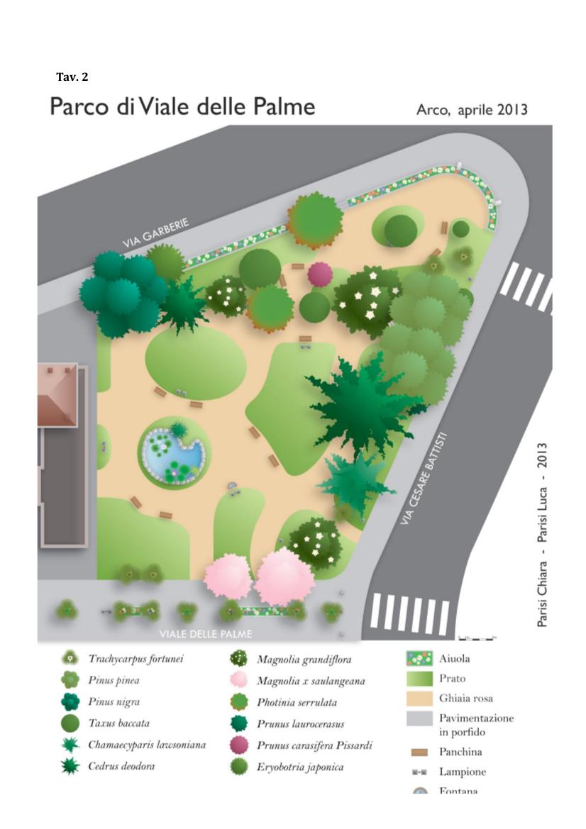 Progetto-giardini-TAV2.png